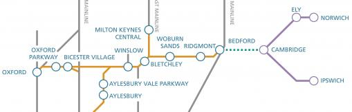 East West Rail launches new consultation for vital rail links